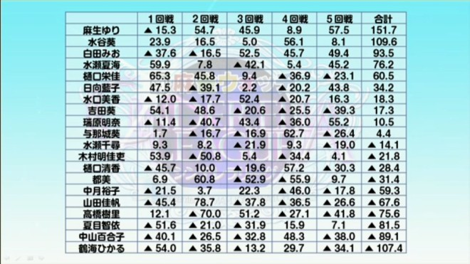 SnapCrab_NoName_2017-5-15_13-53-56_No-00